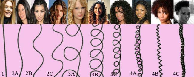 qual seu tipo de cabelo 7